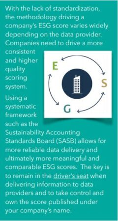ESG Ratings, What do they Mean? side image